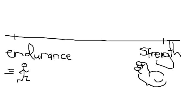 strenf